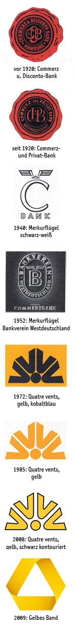 geschichte_commerz_logos