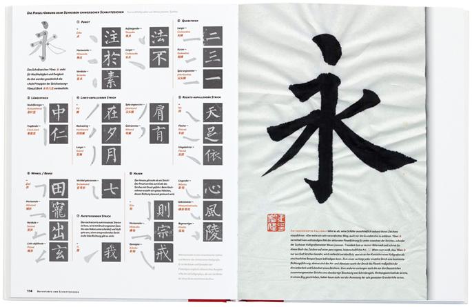 Fachchinesisch, Doppelseite Chinesische Zeichen, Susanne Zippel