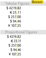 FontShop_Tabellenziffern