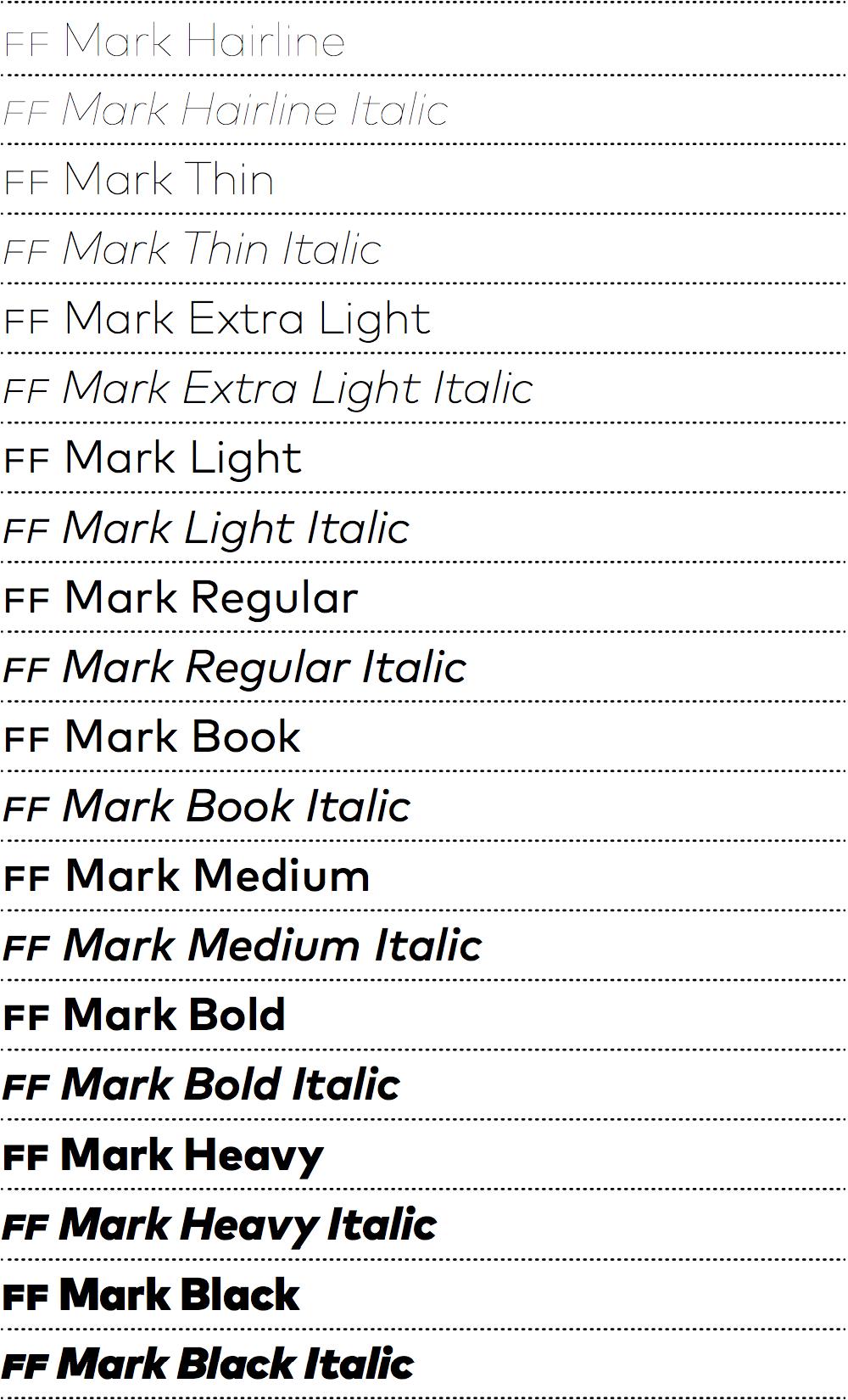 FF Mark: Schriftschnitt-Übersicht