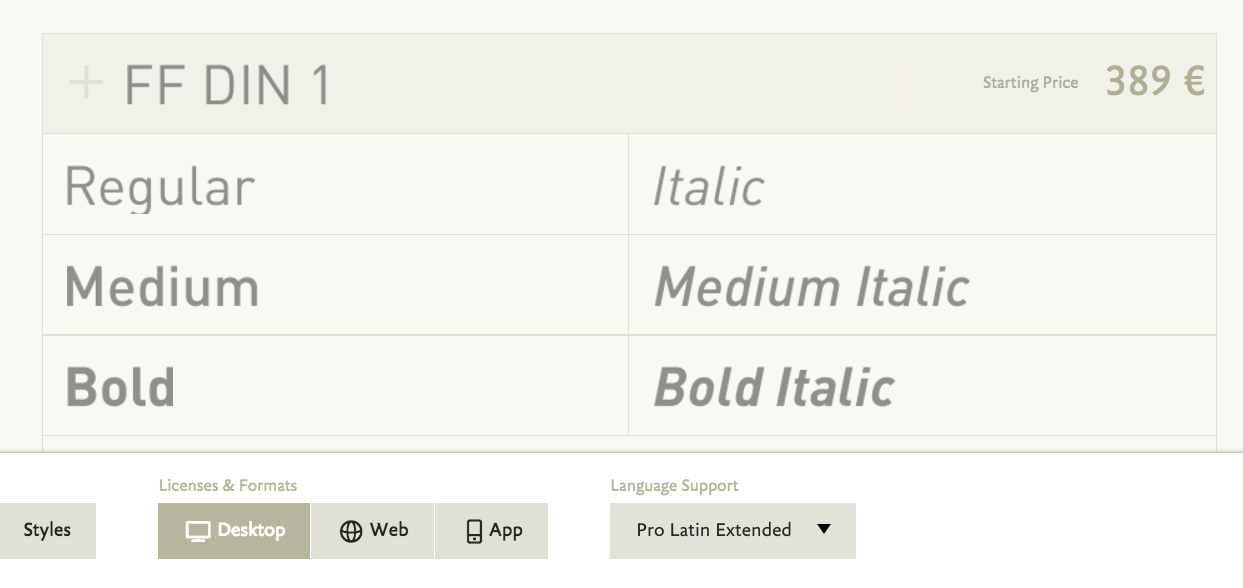 FF DIN Extended Latin
